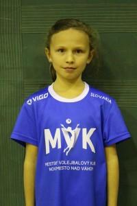Kamila Ochránková